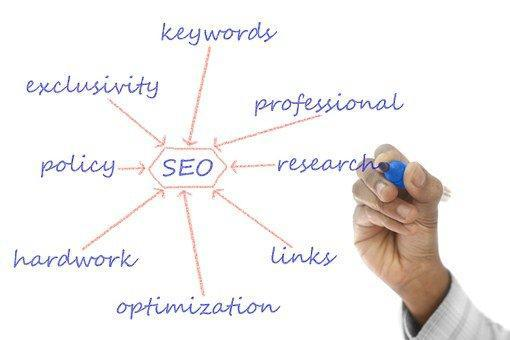 EO is the full form of Search Engine Optimization, and it is one of the key ways to optimize your website in a way that can drive more organic traffic to it.